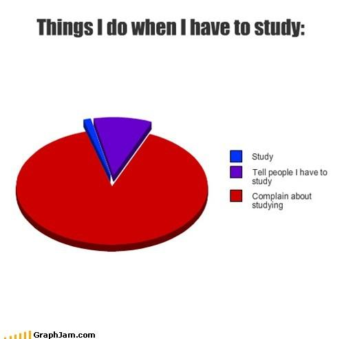 things-to-do-when-studying